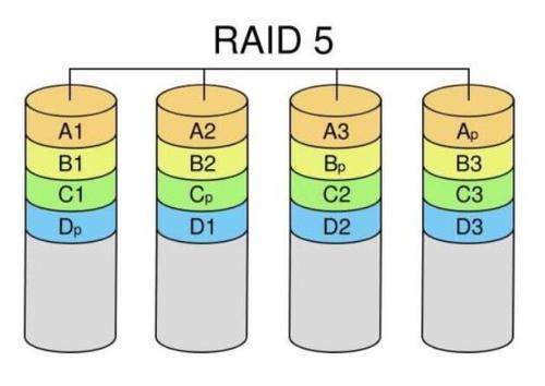 linux数据恢复,oracle数据库修复